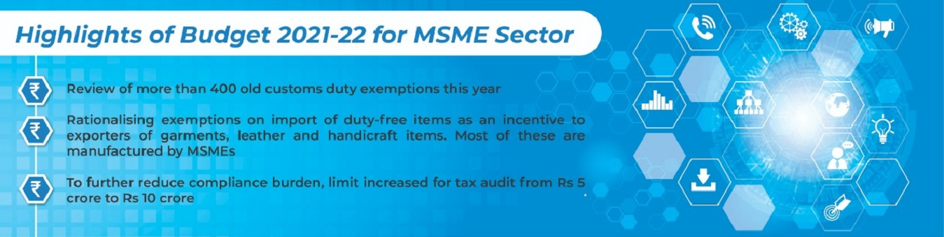 Budget 2021-22 for MSME Sector